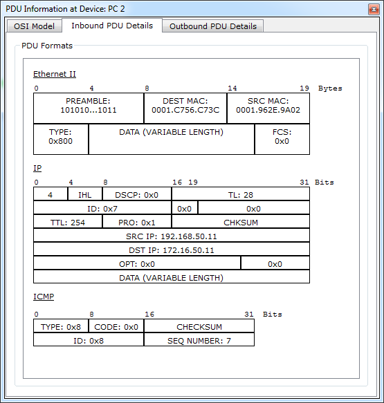 Step 5 Packet Received by PC 2