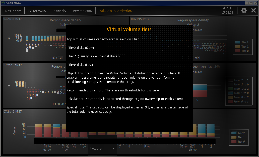 3PAR Vision Help Screen