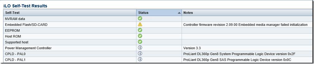 VMware ESXi SD Card Problem with HPE Server – ByteSizedAlex