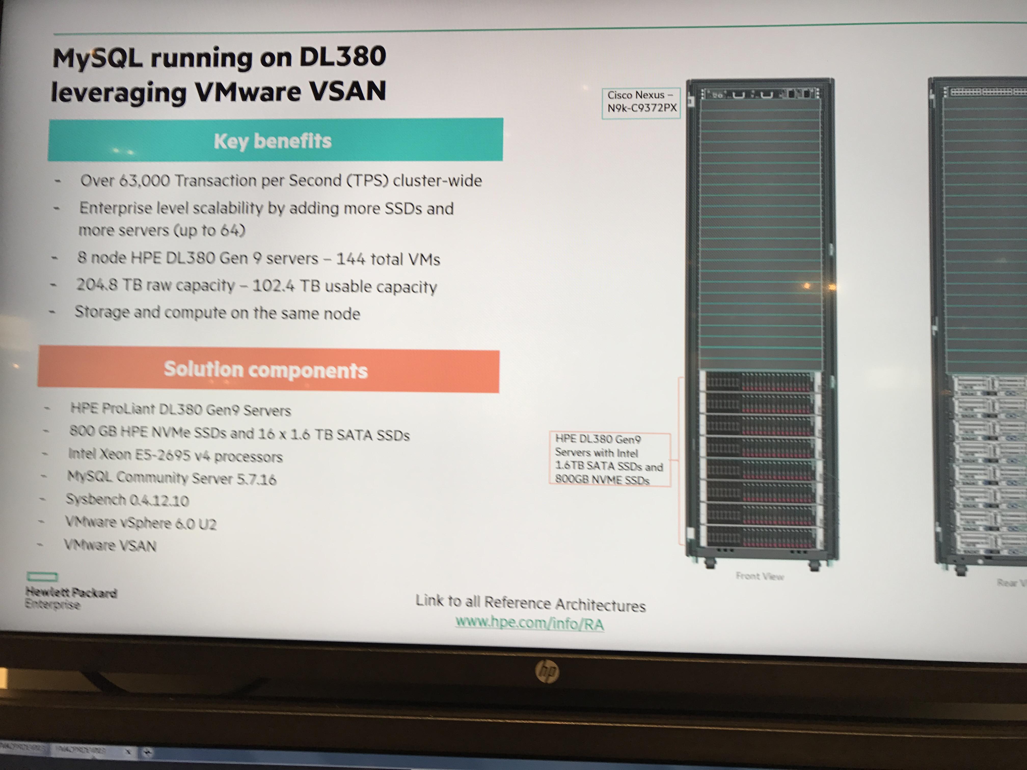 HPE DL380 VMware vSAN running MYSQL