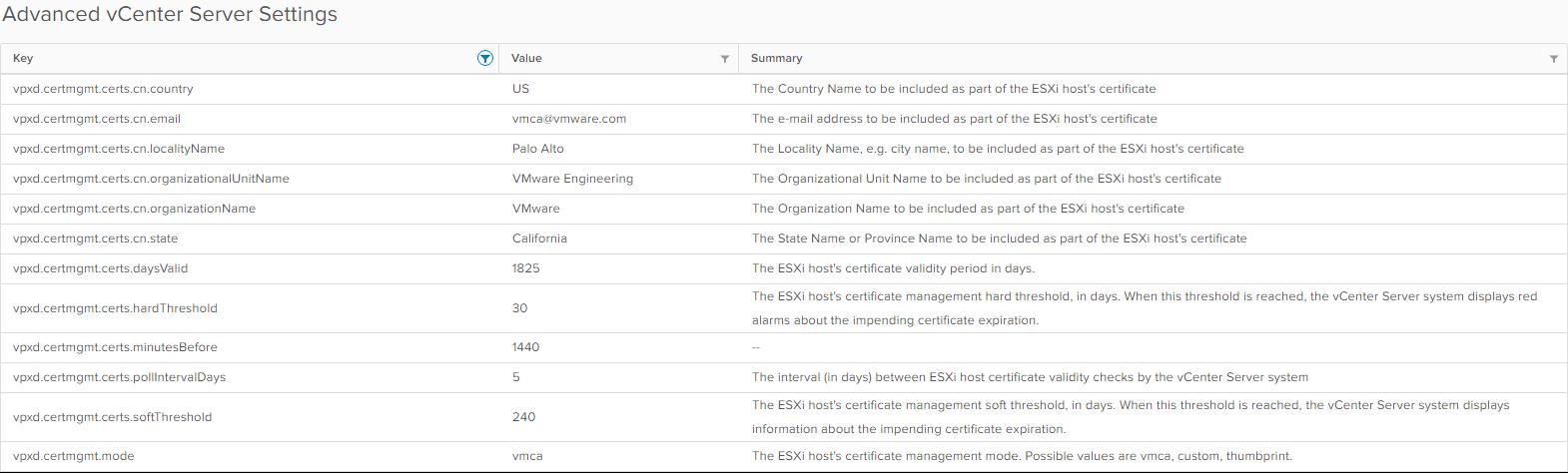 VMware vCenter Certificate Management Default Values HTML5 Client View Settings