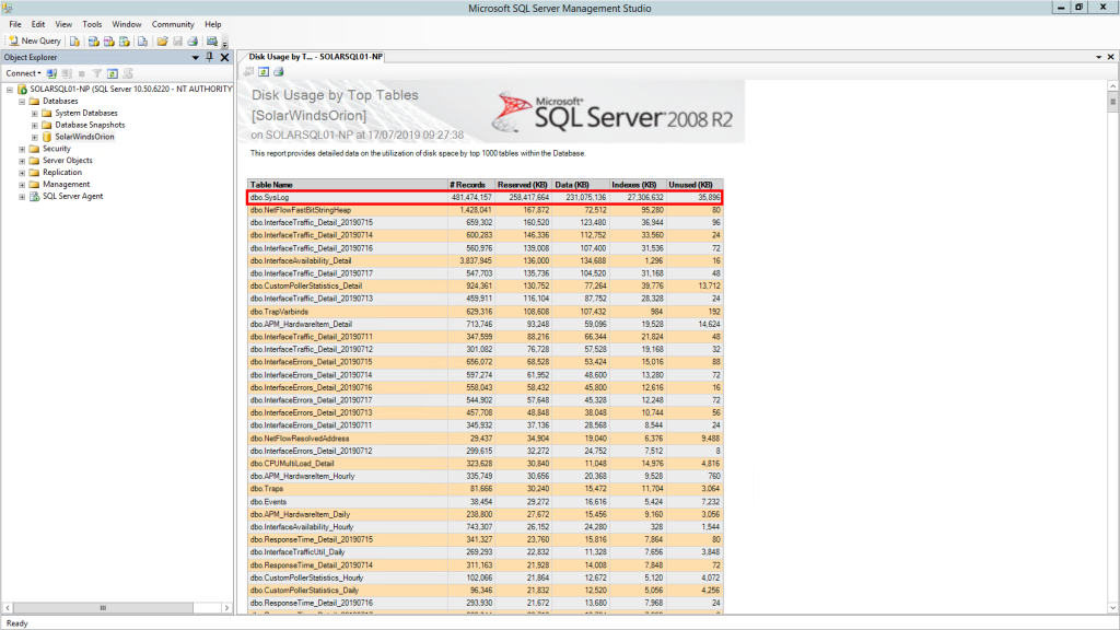 Identify SQL Table Disk Space Usage - SQL Reports - Standard Reports - Disk Usage by Top Tables Completed Report